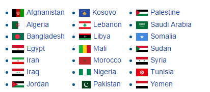 Assessment Level II Countries